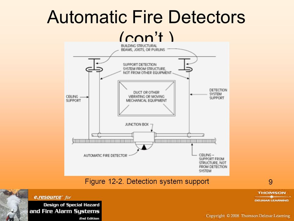 Fire alarm system initiating devices ppt video online