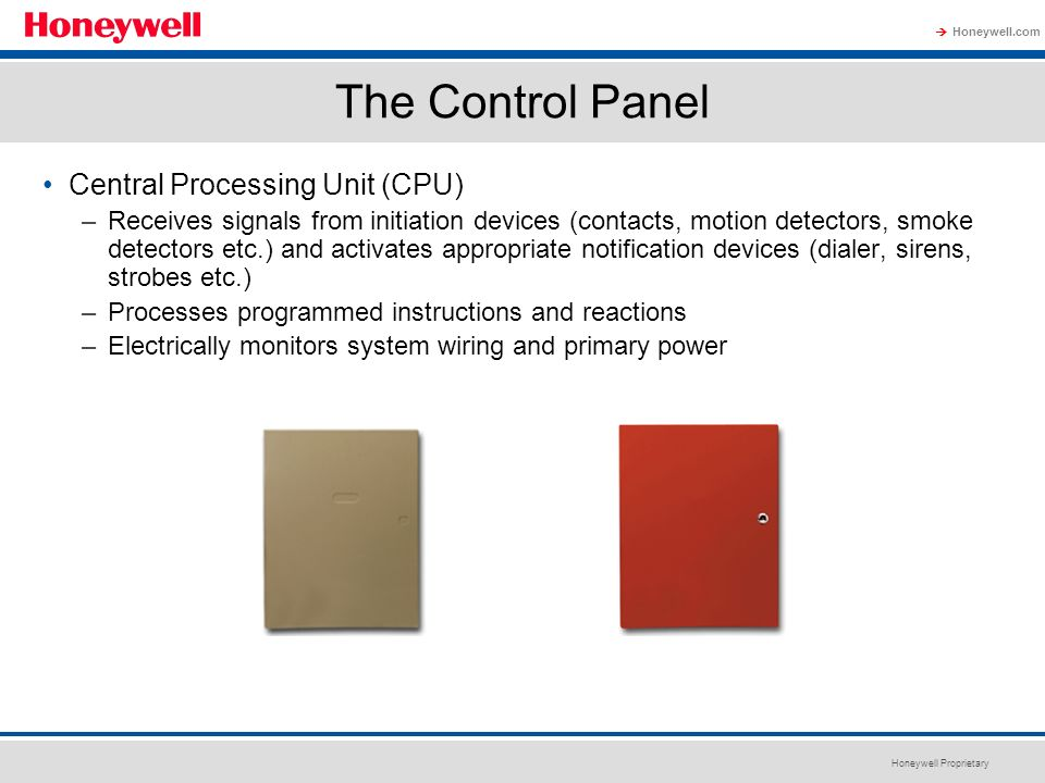 The Control Panel Central Processing Unit (CPU)