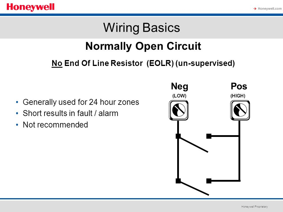 Normally Open Circuit No End Of Line Resistor (EOLR) (un-supervised)