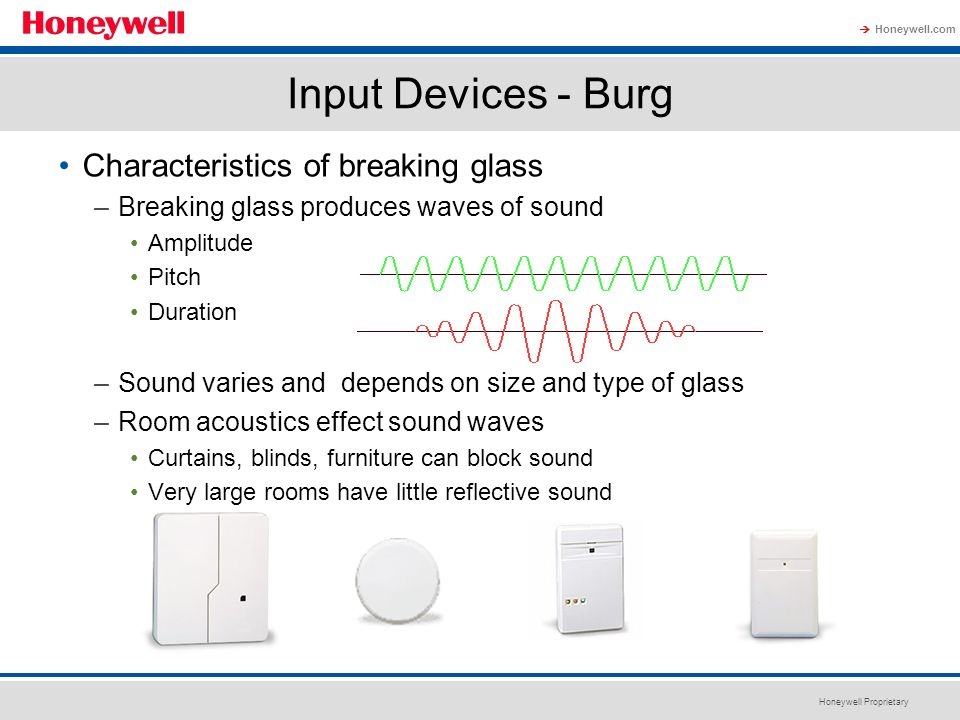 Input Devices - Burg Characteristics of breaking glass