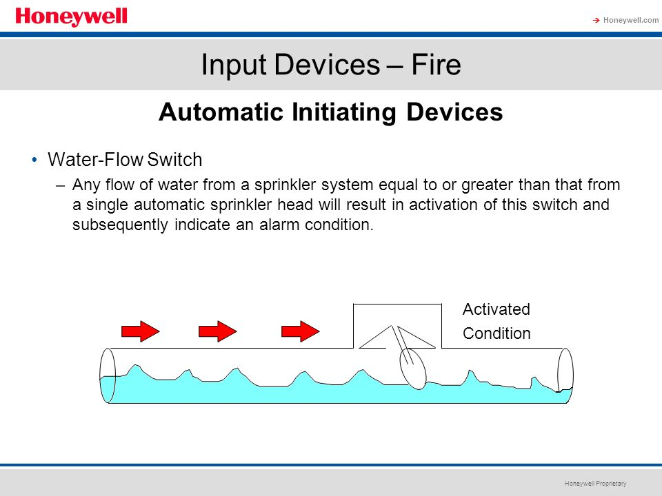 Automatic Initiating Devices