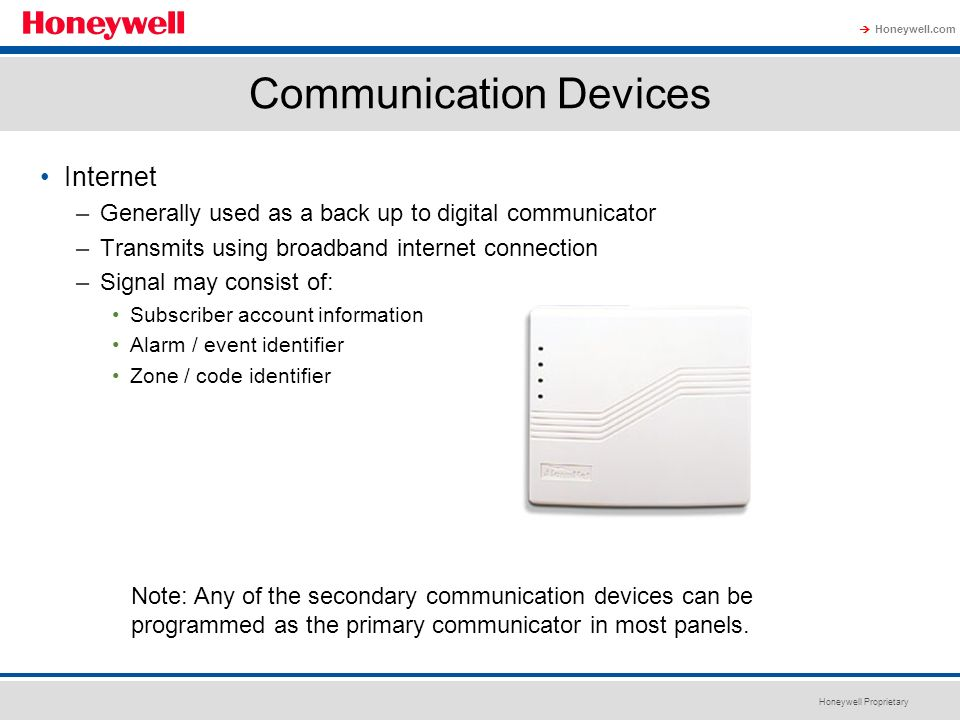 Communication Devices