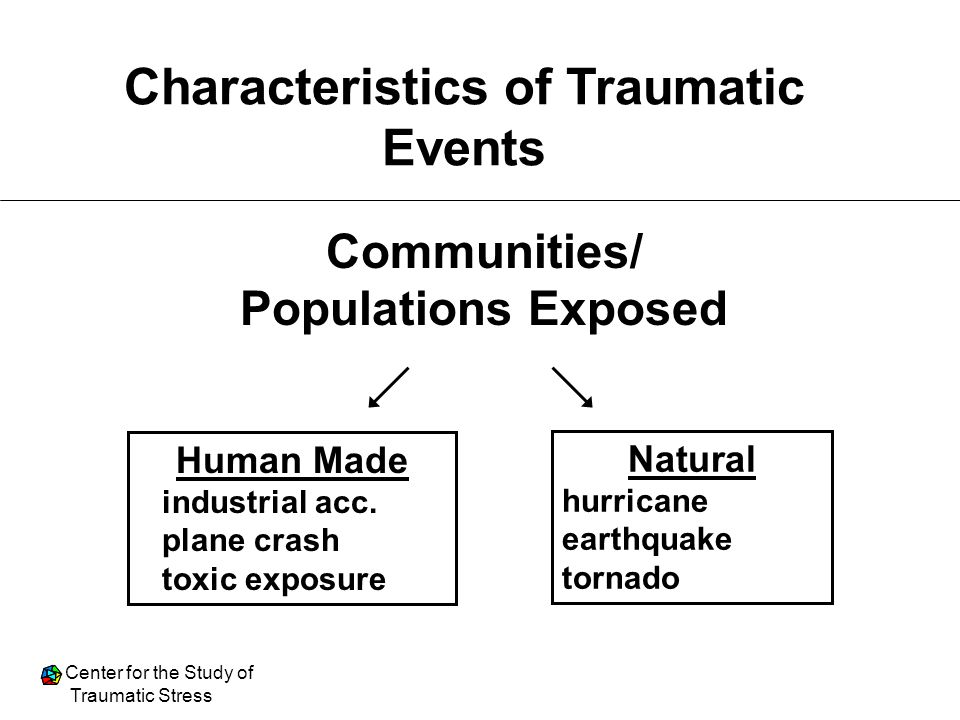 Characteristics of Traumatic Events