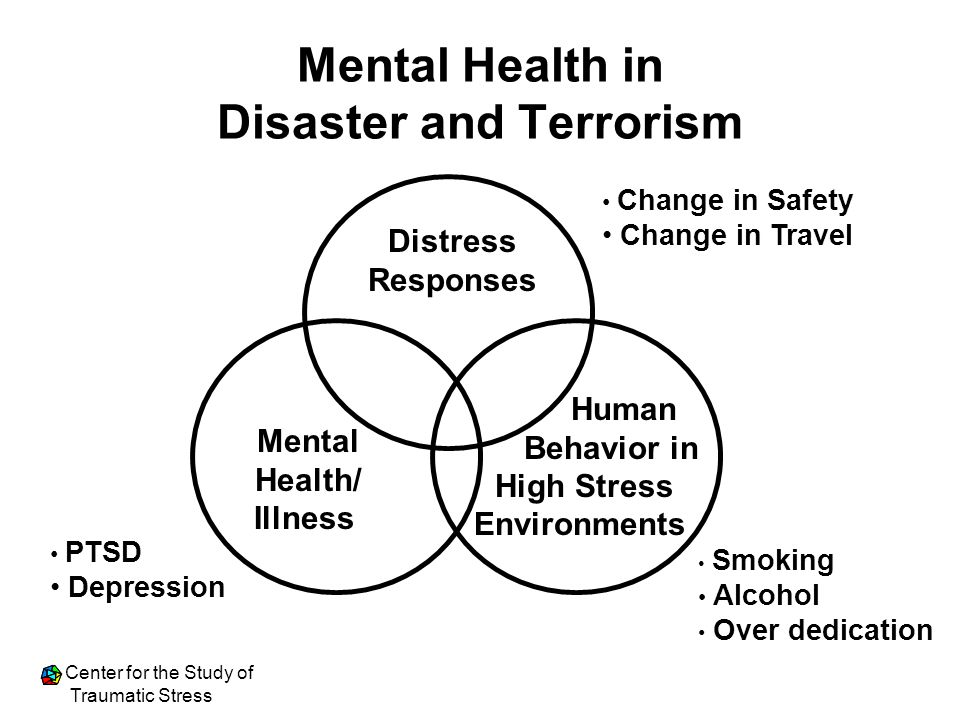 Mental Health in Disaster and Terrorism