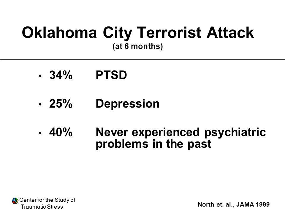 Oklahoma City Terrorist Attack (at 6 months)