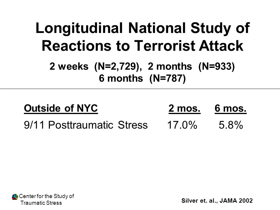 Longitudinal National Study of Reactions to Terrorist Attack 2 weeks (N=2,729), 2 months (N=933) 6 months (N=787)