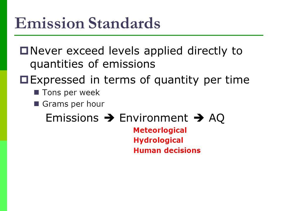 Emissions  Environment  AQ