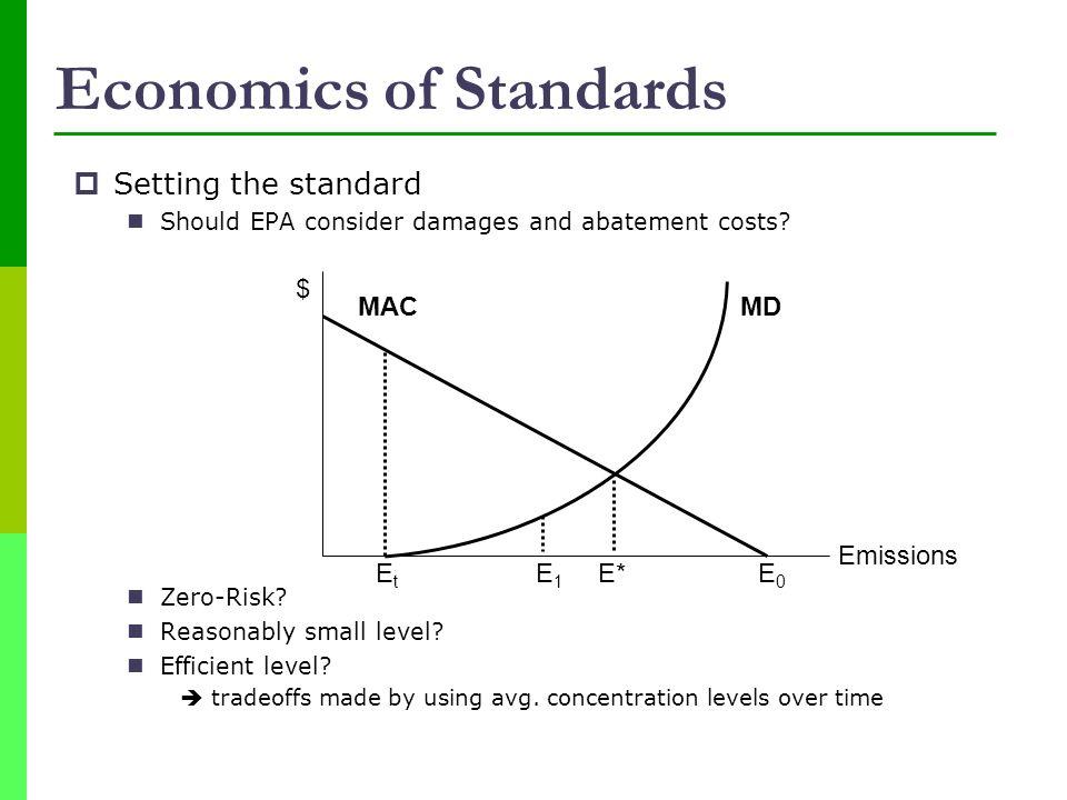 Economics of Standards