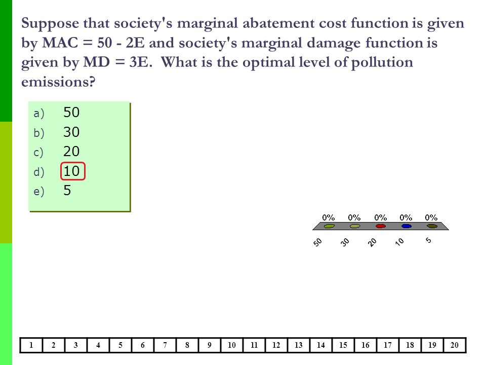 Suppose that society s marginal abatement cost function is given by MAC = 50 - 2E and society s marginal damage function is given by MD = 3E. What is the optimal level of pollution emissions
