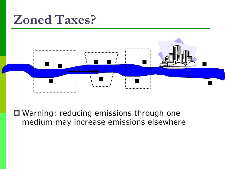 Zoned Taxes Warning: reducing emissions through one medium may increase emissions elsewhere