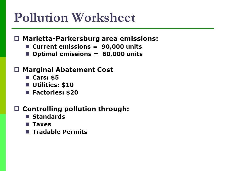 Pollution Worksheet Marietta-Parkersburg area emissions: