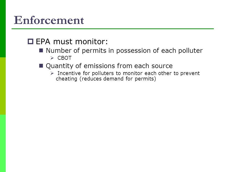 Enforcement EPA must monitor: