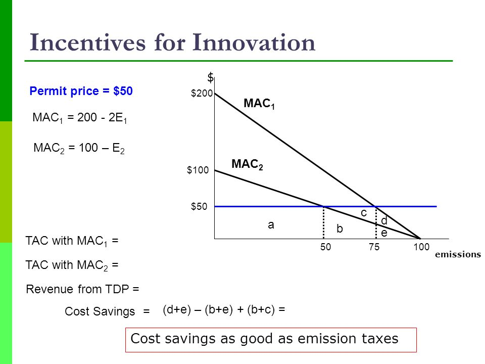 Incentives for Innovation