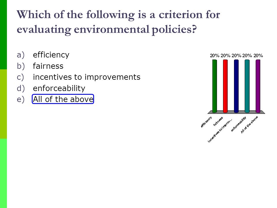 Which of the following is a criterion for evaluating environmental policies