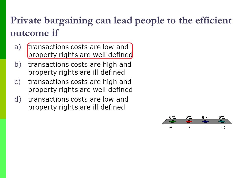 Private bargaining can lead people to the efficient outcome if