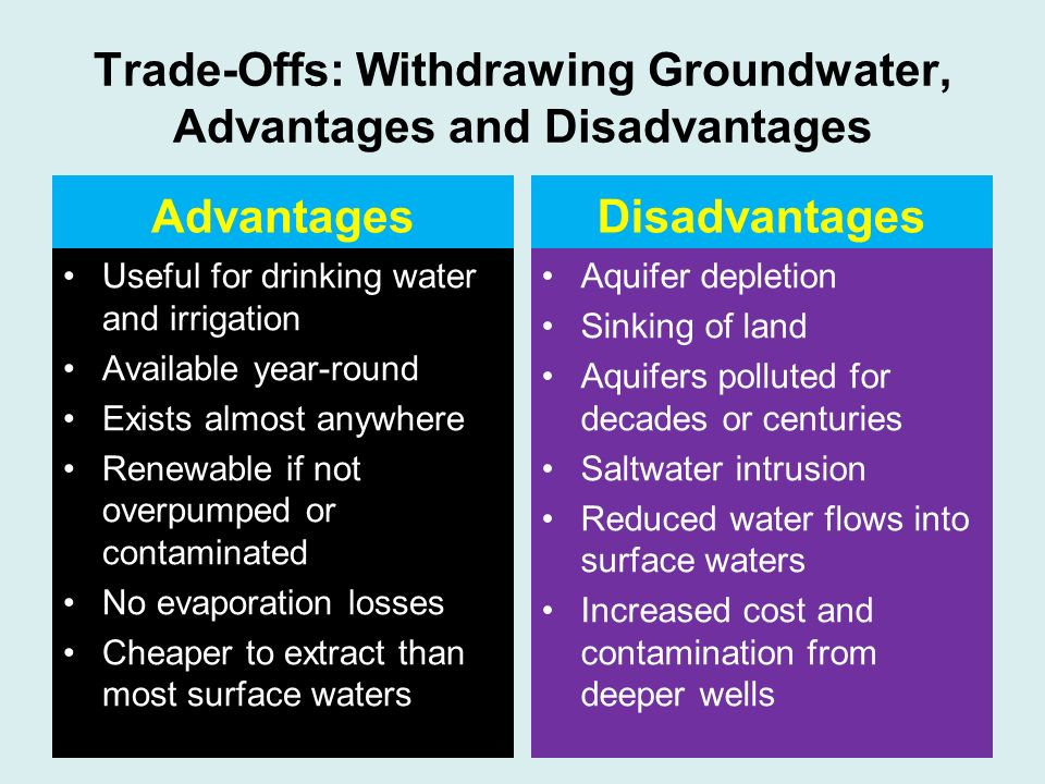 advantages and disadvantages of bottled water essay Argumentative essay bottled water in addition to the brand-new water bottles having chemicals inside, even reusing the bottles with our own tap water has its disadvantages.