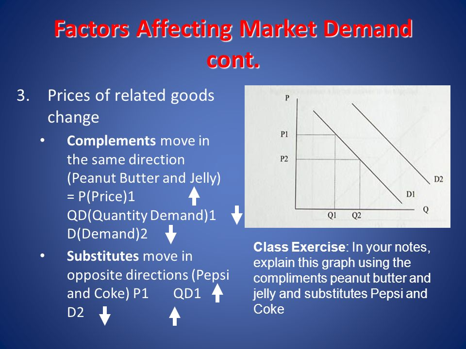 factors affecting amul demand Economic factors affecting business environment demand and supply there are two great economic factors affecting business models work - demand and supply demand is how willing and able a consumer is to purchasing what a business offers and supply is how able the business is to.