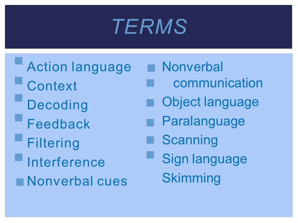 Terms Action language Context Decoding Feedback Filtering Interference Nonverbal cues Nonverbal communication.
