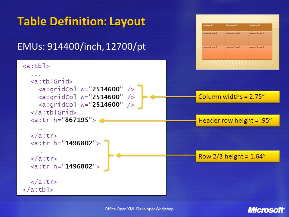 Table Definition: Layout