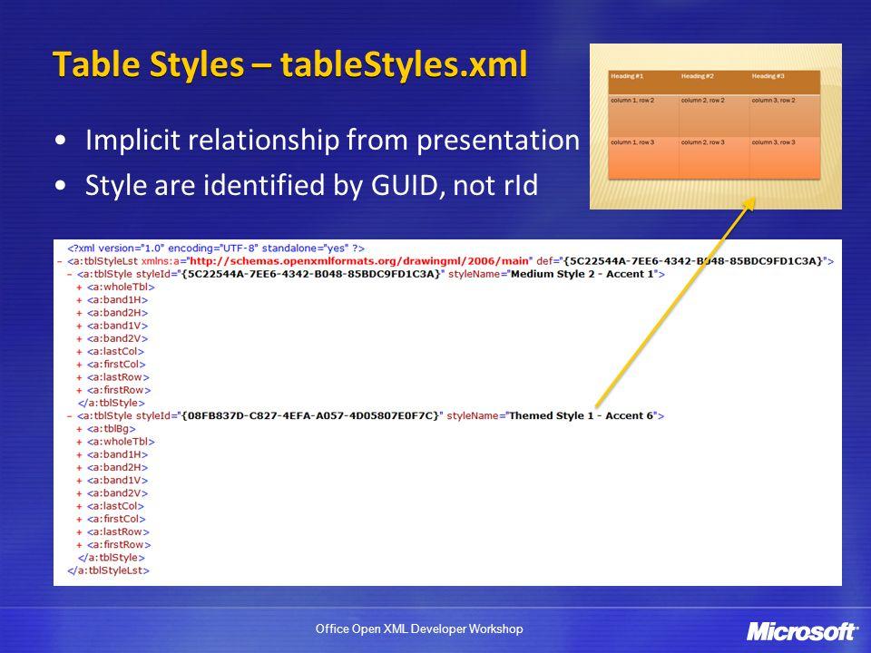 Table Styles – tableStyles.xml