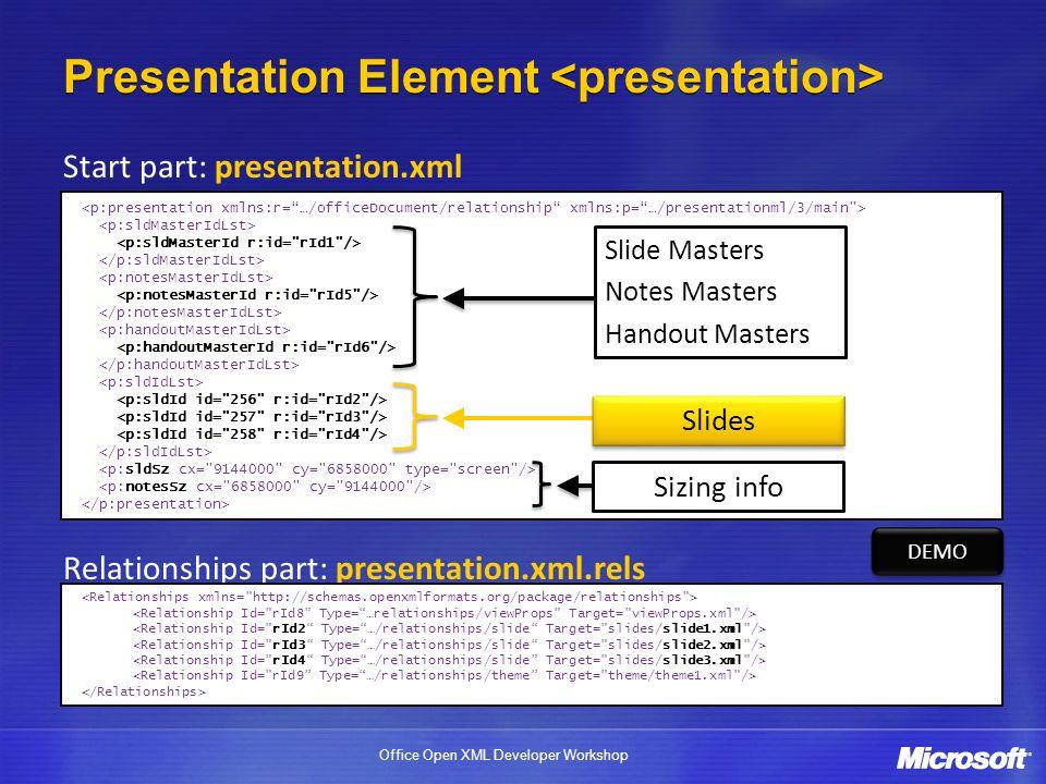Presentation Element <presentation>