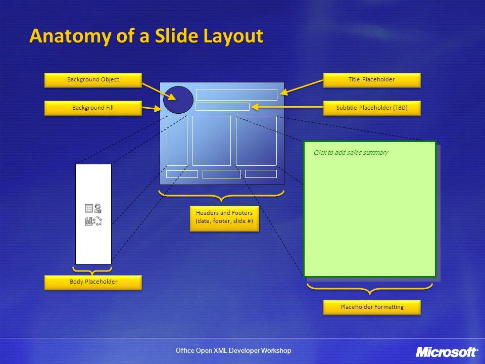 Anatomy of a Slide Layout