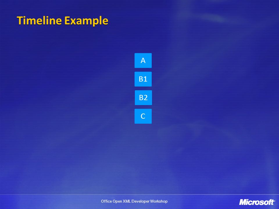 Timeline Example A B1 B2 C