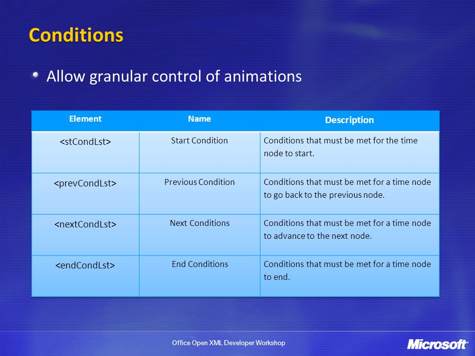 Conditions Allow granular control of animations Description