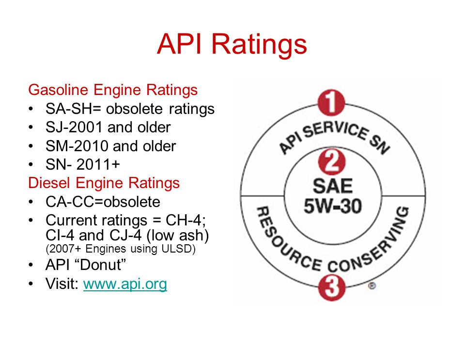 Engine oil update jim halderman ppt video online download for Motor oil api rating