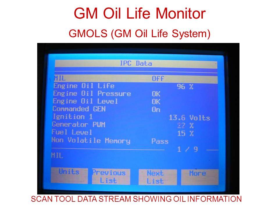 Engine Oil Update Jim Halderman Ppt Video Online Download