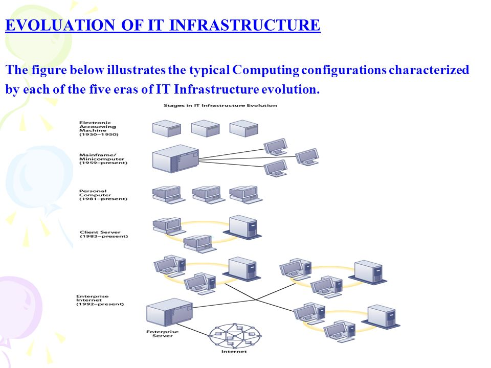 information systems and software applications in Information systems and software applications information systems and software applications that are available to organizations enhance productivity and allow businesses to function to their maximum potential this day in age, it is essential that these resources be taken advantage of by the vast .