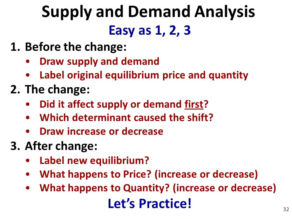 What Happens to the Equilibrium Price When Quantity of Supply & Demand Shifts Upward?
