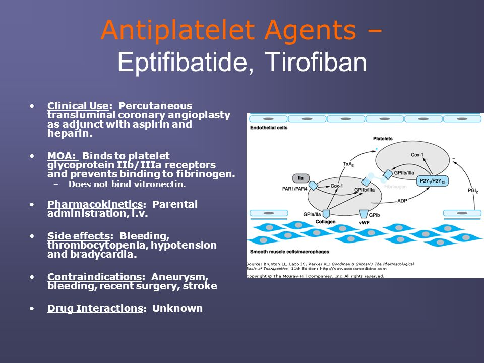Anticoagulant, Thrombolytic, and Antiplatelet Drugs - ppt
