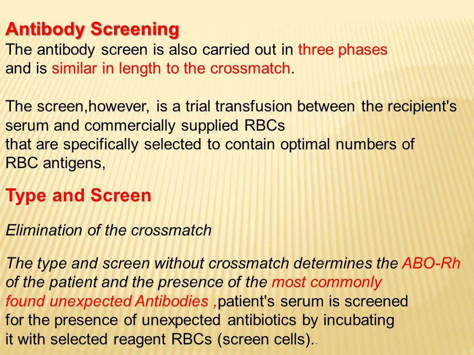 Antibody Screening Type and Screen