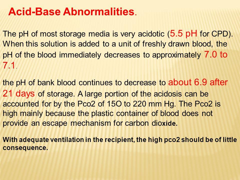 Acid-Base Abnormalities.