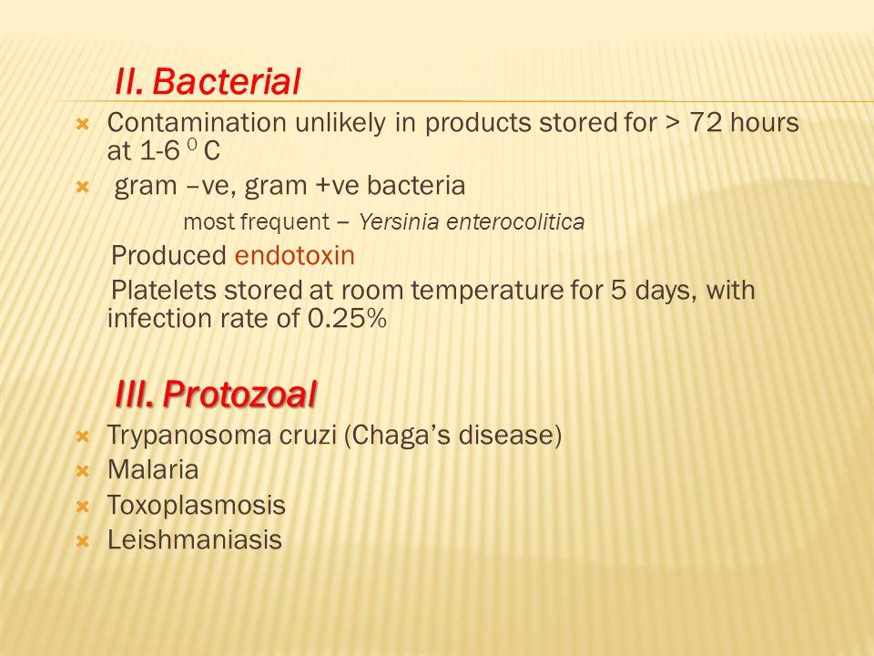 II. Bacterial III. Protozoal