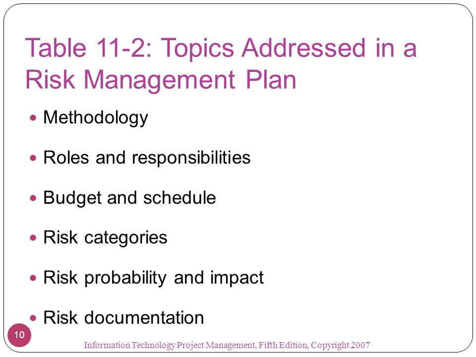 Table 11-2: Topics Addressed in a Risk Management Plan