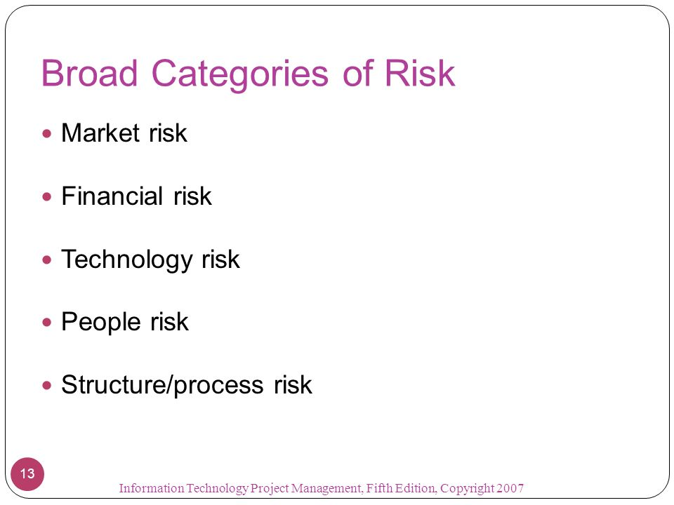 Broad Categories of Risk