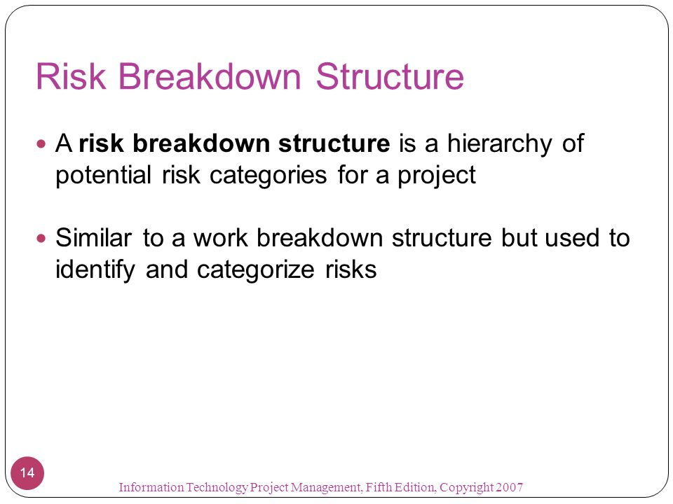 Risk Breakdown Structure