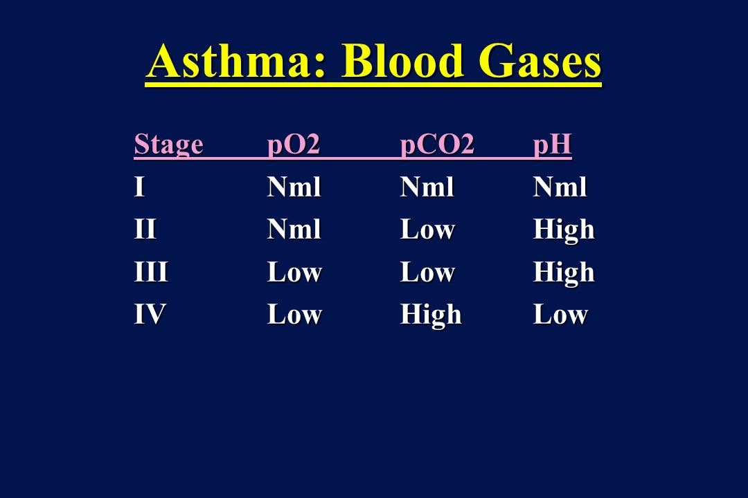 corticosteroids asthma side effects