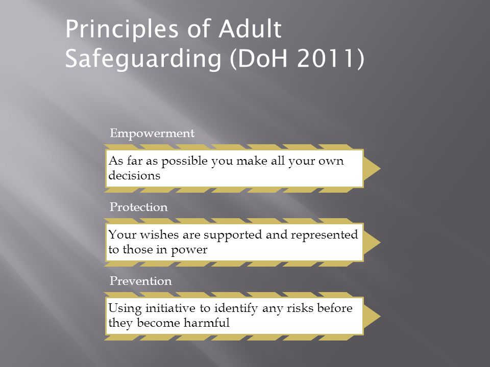 204 principles of safeguarding and protection The care act: safeguarding adults the care act 2014 sets out a clear legal framework for how local authorities and other parts of the system should protect adults at.