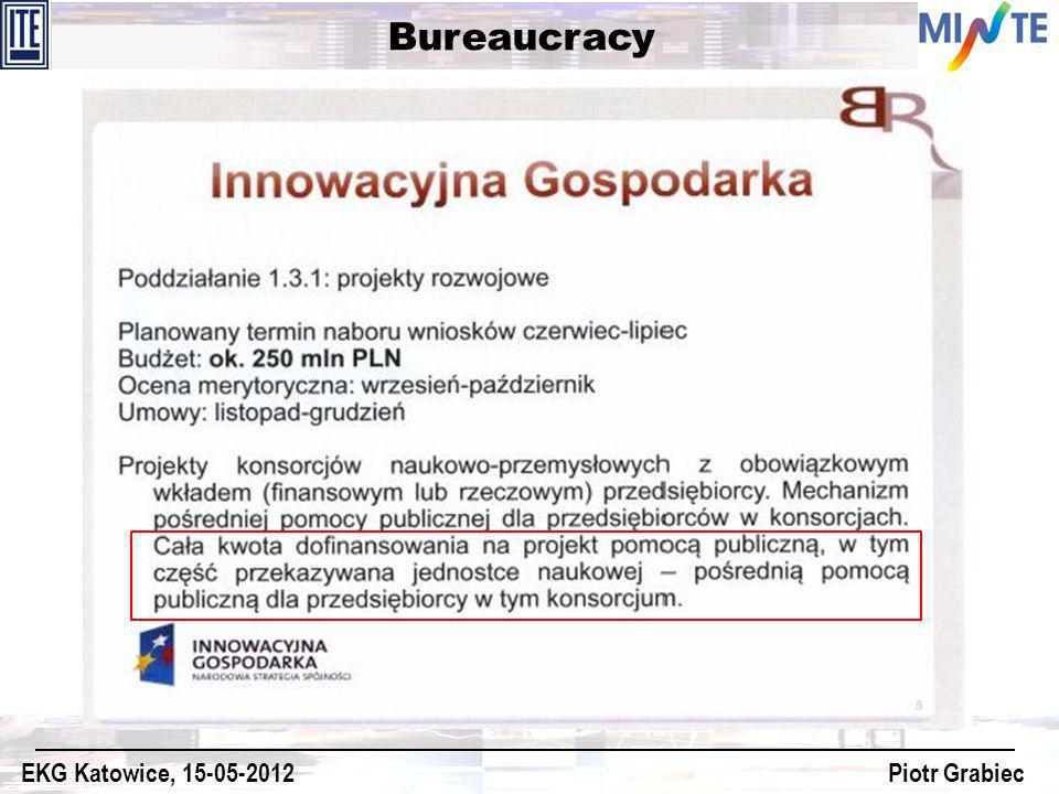 Bureaucracy EKG Katowice, 15-05-2012 Piotr Grabiec.