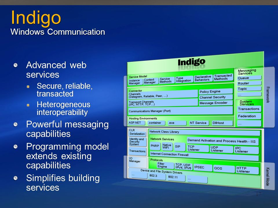 Windows Communication Code Named Indigo