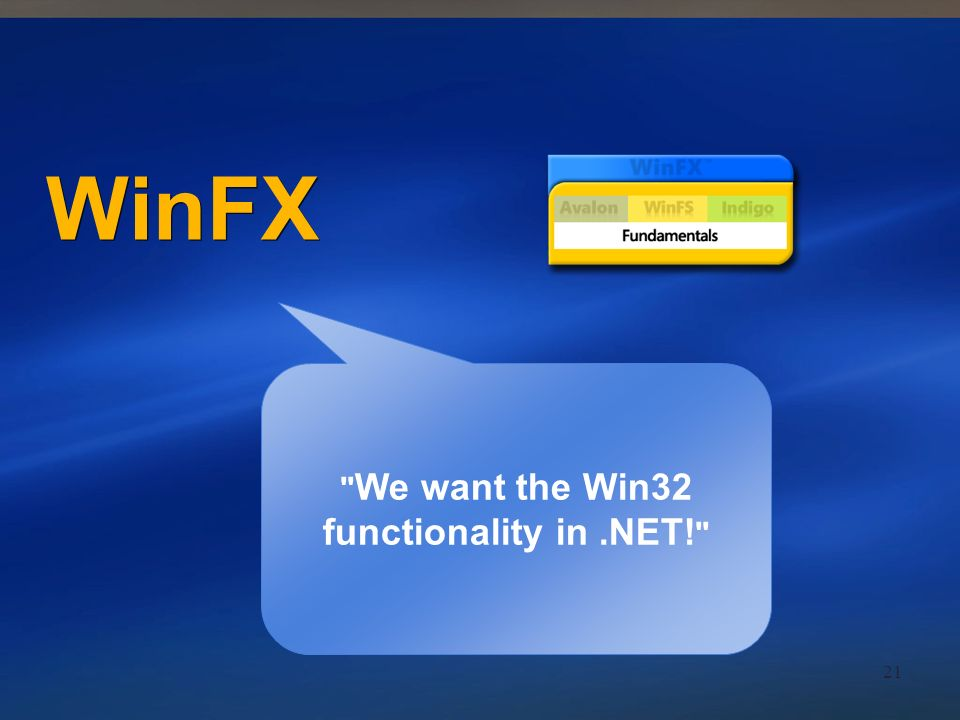 We want the Win32 functionality in .NET!