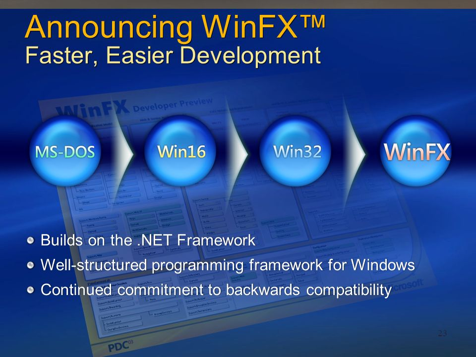 Announcing WinFX™ Faster, Easier Development