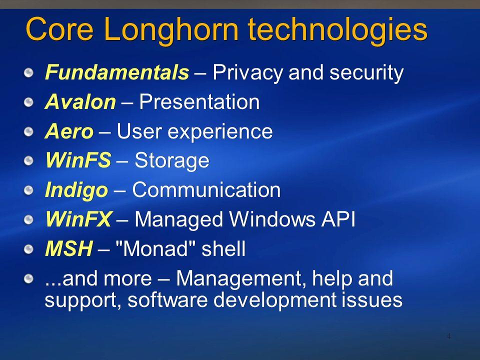 Core Longhorn technologies