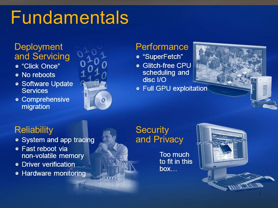Fundamentals Deployment and Servicing Performance Reliability