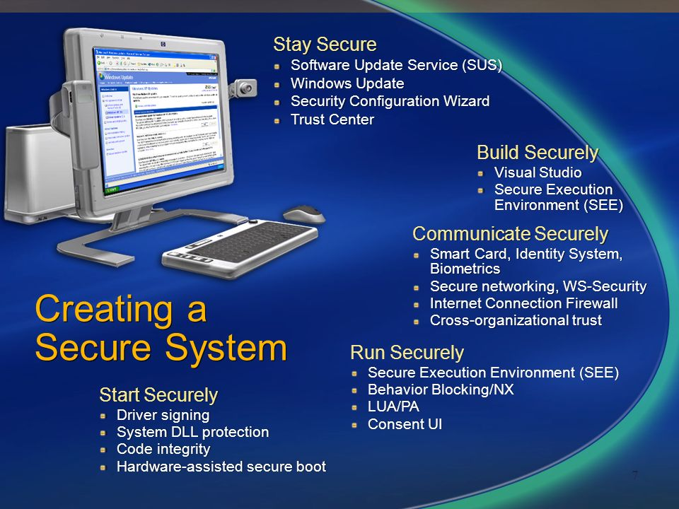 Creating a Secure System