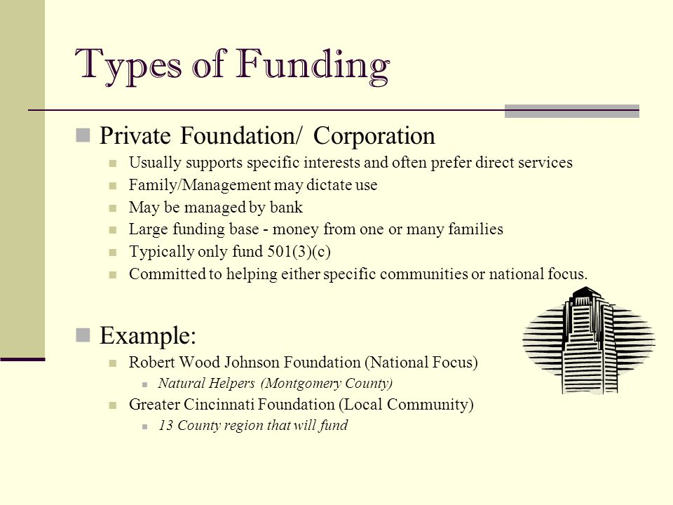 Grantwriting 101 writing successful grants ppt download for What types of foundations are there