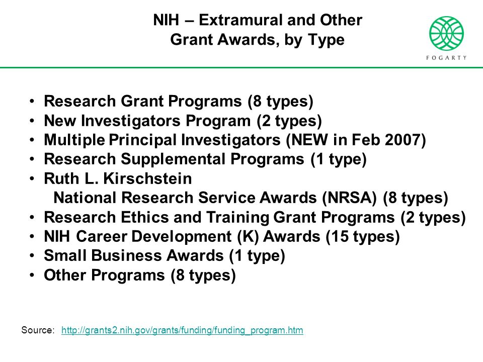 National institutes of health nih ppt download for Extra mural research